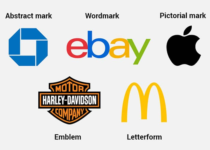 What are the types of logos ?